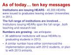 as of today ten key messages