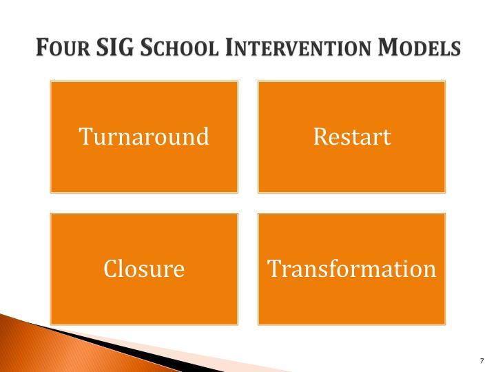 Four SIG School Intervention Models