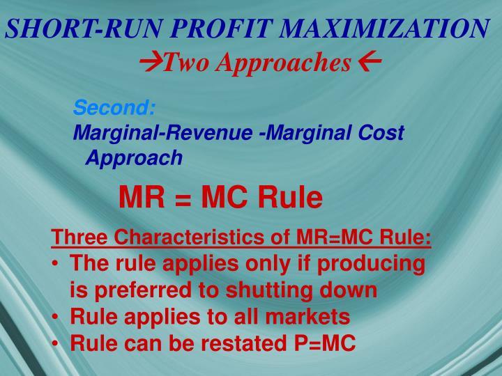 SHORT-RUN PROFIT MAXIMIZATION