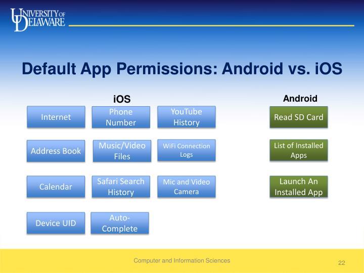 Default App Permissions: Android vs.