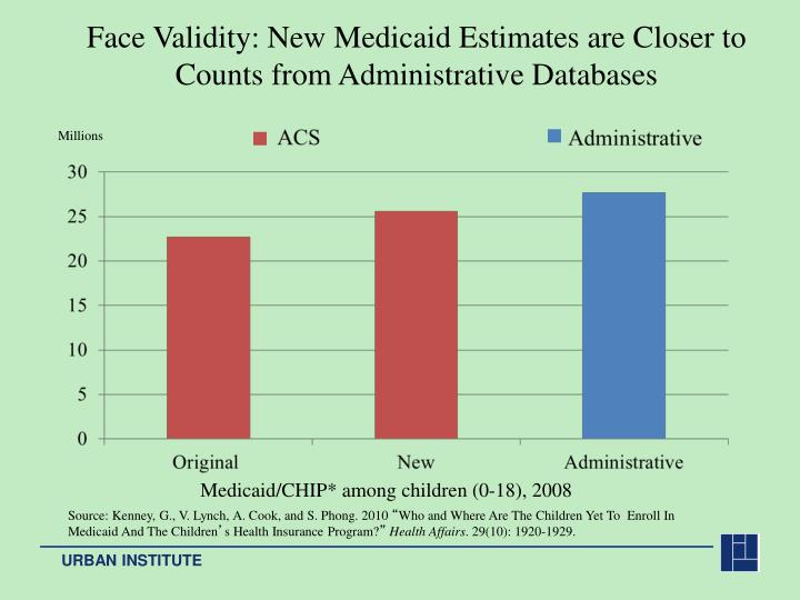 Face Validity: New Medicaid Estimates are Closer to Counts from Administrative Databases