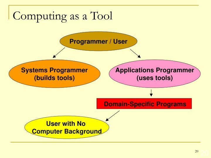 Computing as a Tool