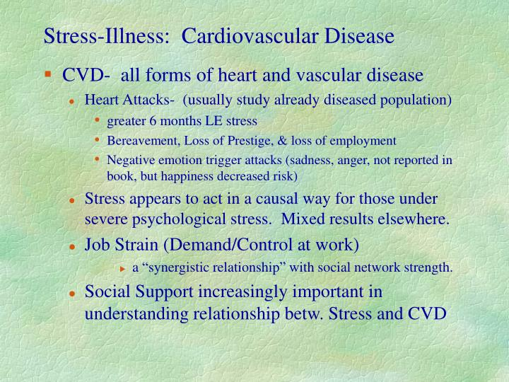 Stress-Illness:  Cardiovascular Disease