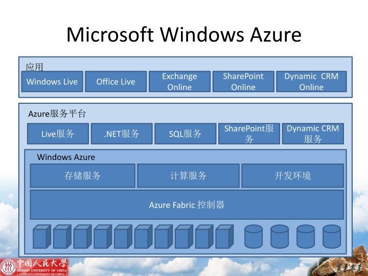 Microsoft Windows Azure