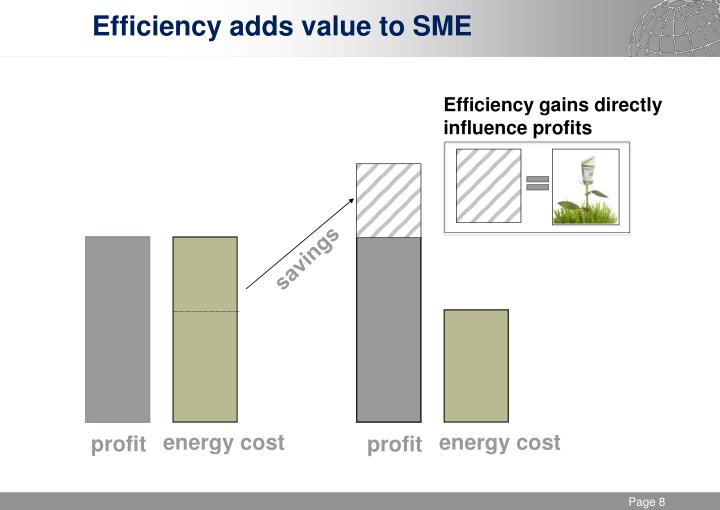 Efficiency adds value to SME