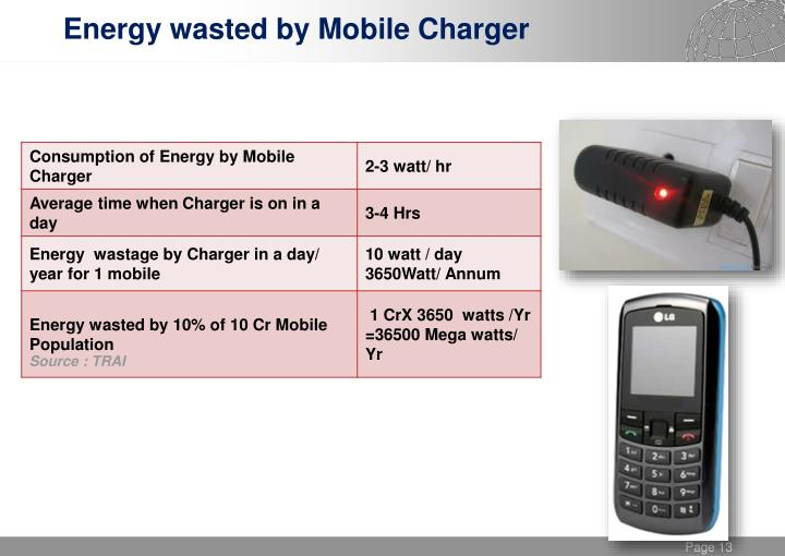 Energy wasted by Mobile Charger