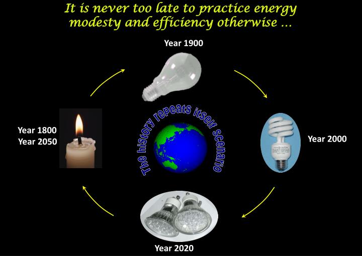 It is never too late to practice energy