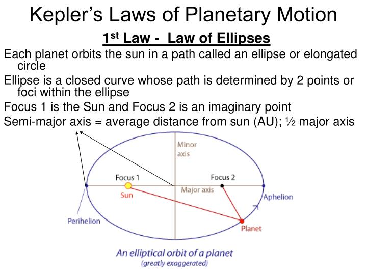 PPT - Historical Models of our Solar System and Kepler's ...