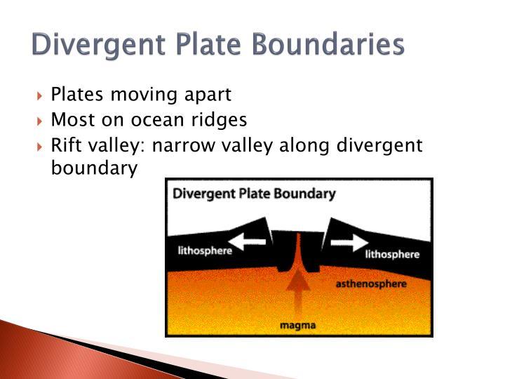 Divergent Plate