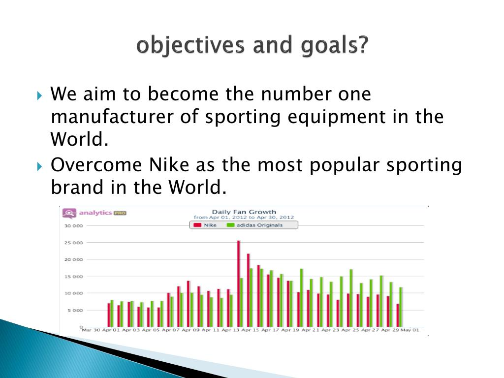 PPT - Marketing Plan for Adidas PowerPoint Presentation - ID:6588048