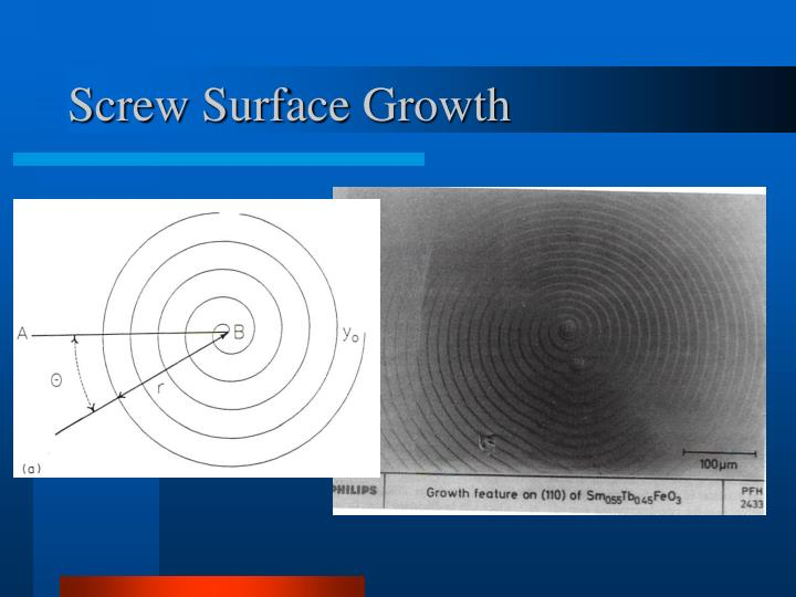 Screw Surface Growth