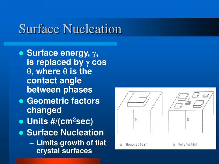 Surface Nucleation
