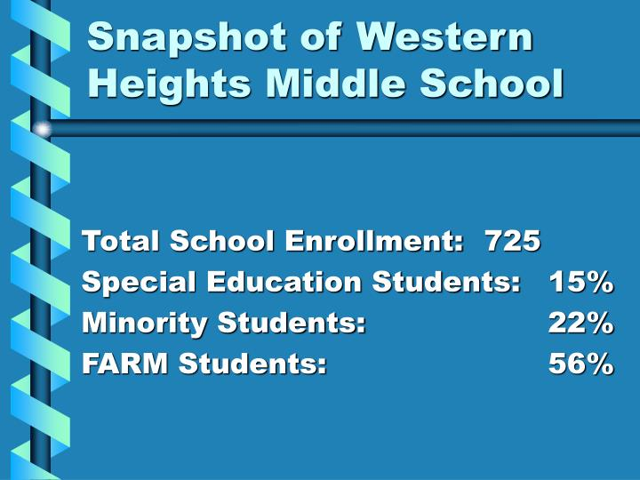 Snapshot of western heights middle school