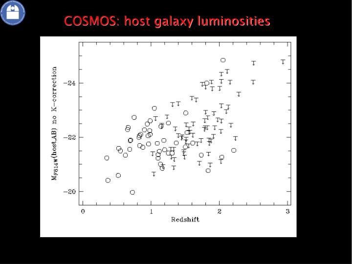 COSMOS: host galaxy luminosities