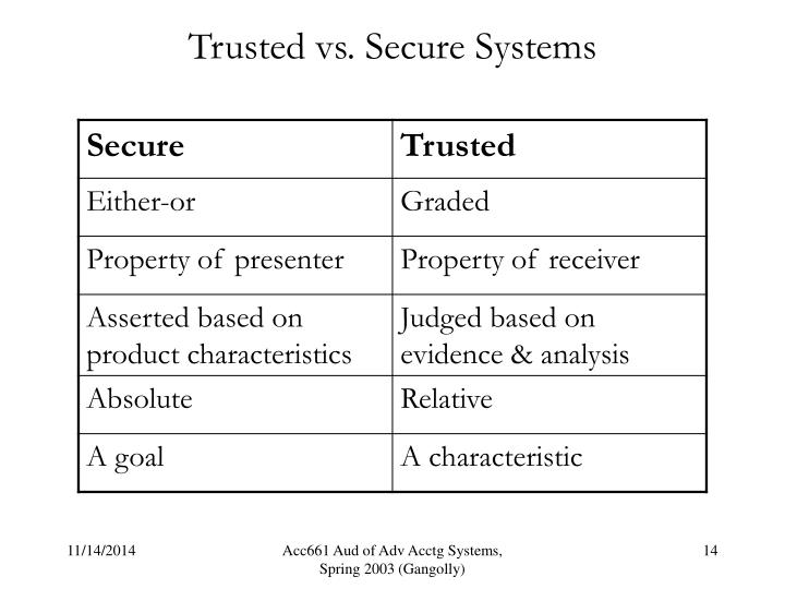 Trusted vs. Secure Systems