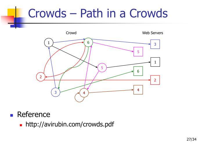 Crowds – Path in a Crowds