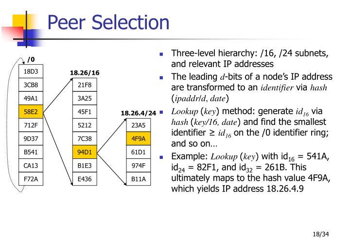 Peer Selection