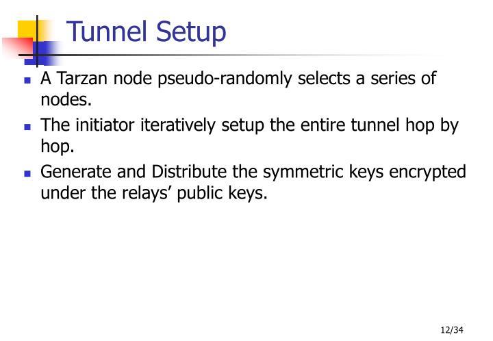 Tunnel Setup