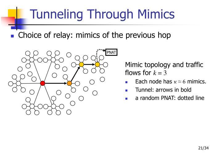 Tunneling Through Mimics