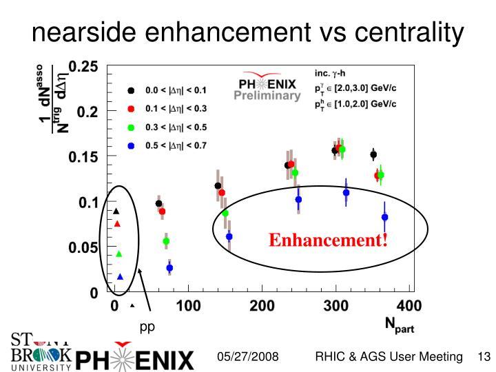nearside enhancement vs centrality