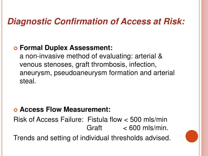 Diagnostic Confirmation of Access at Risk: