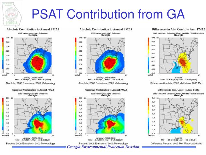 PSAT Contribution from GA