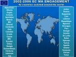 2002 2006 ec ma engagement 42 countries assisted around the world