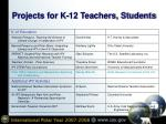 projects for k 12 teachers students