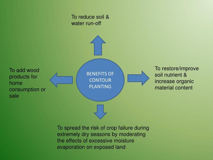To reduce soil & water run-off