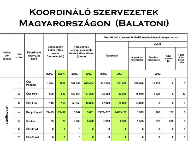 Koordináló szervezetek Magyarországon