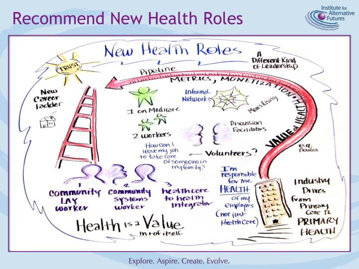 Recommend New Health Roles