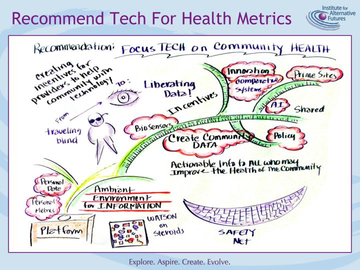 Recommend Tech For Health Metrics