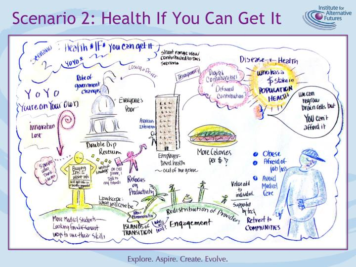 Scenario 2: Health If You Can Get It