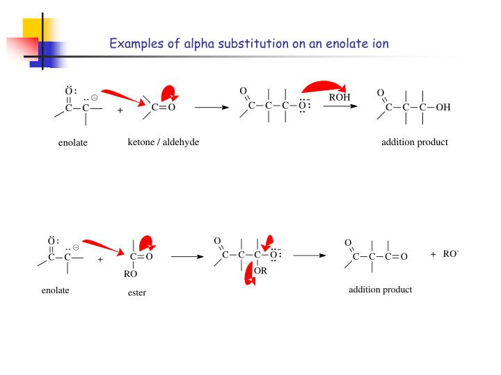 Examples of alpha substitution on an enolate ion