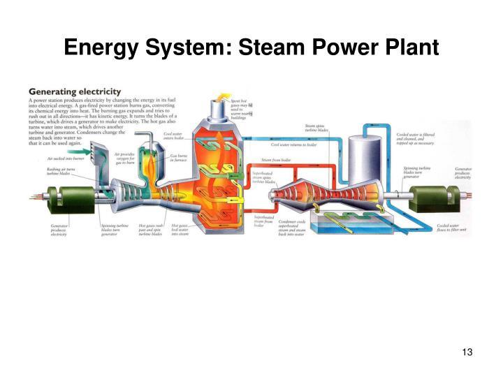 Energy System: Steam Power Plant