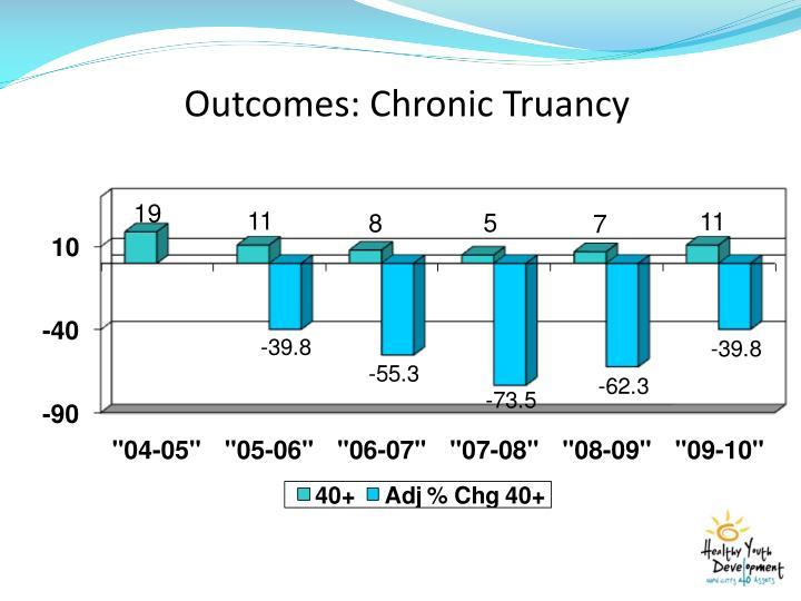 Outcomes: Chronic Truancy