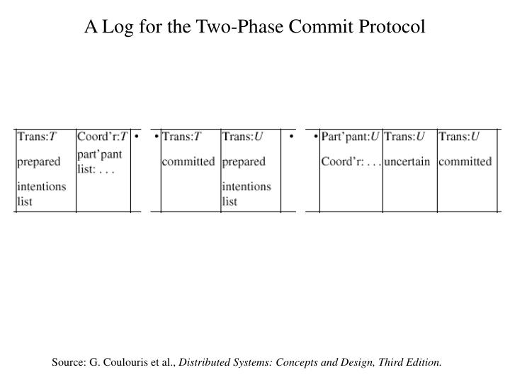 A Log for the Two-Phase Commit Protocol