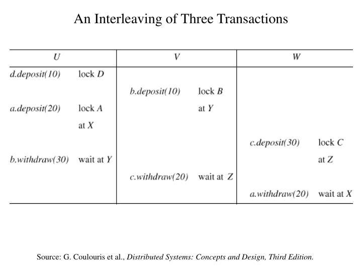 An Interleaving of Three Transactions