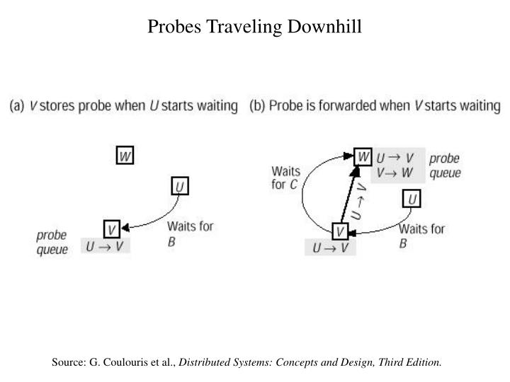 Probes Traveling Downhill