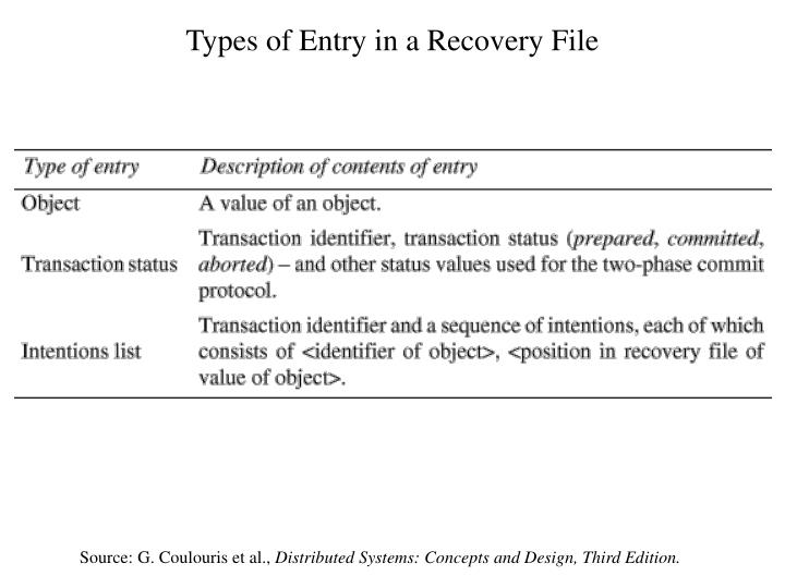 Types of Entry in a Recovery File
