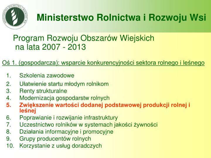 Oś 1. (gospodarcza): wsparcie konkurencyjności sektora rolnego i leśnego