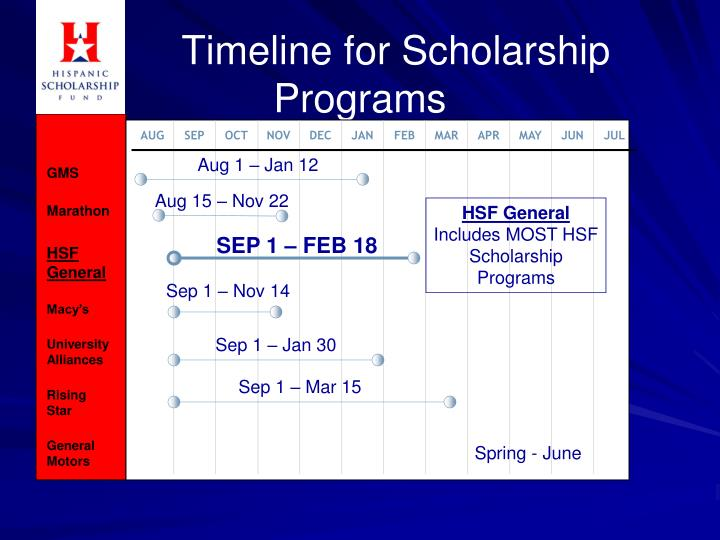 Ppt Scholarship Application Process Name Title Event