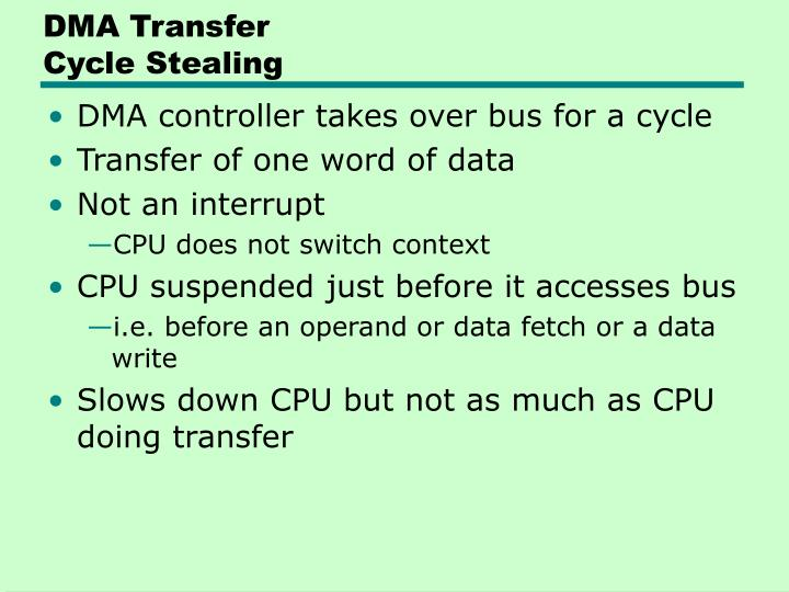 DMA Transfer