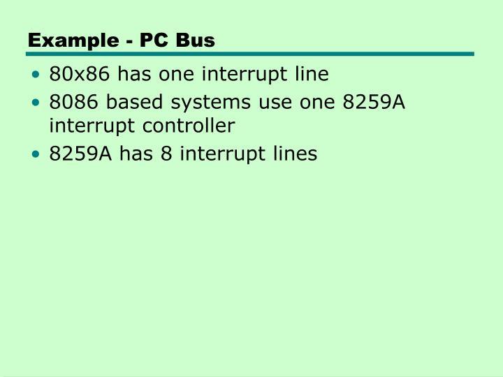 Example - PC Bus