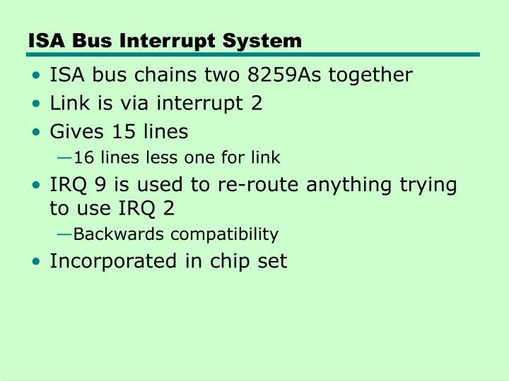 ISA Bus Interrupt System