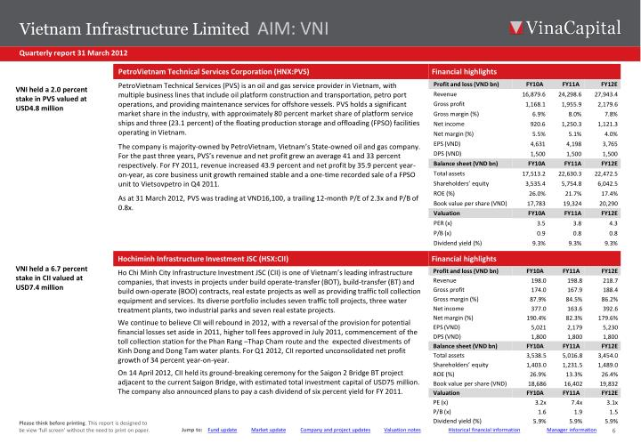 VNI held a 2.0 percent stake in PVS valued at USD4.8 million