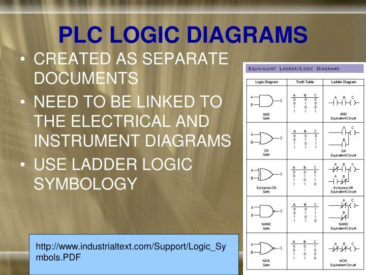 ppt piping instrumentation diagrams p ids powerpoint. Black Bedroom Furniture Sets. Home Design Ideas