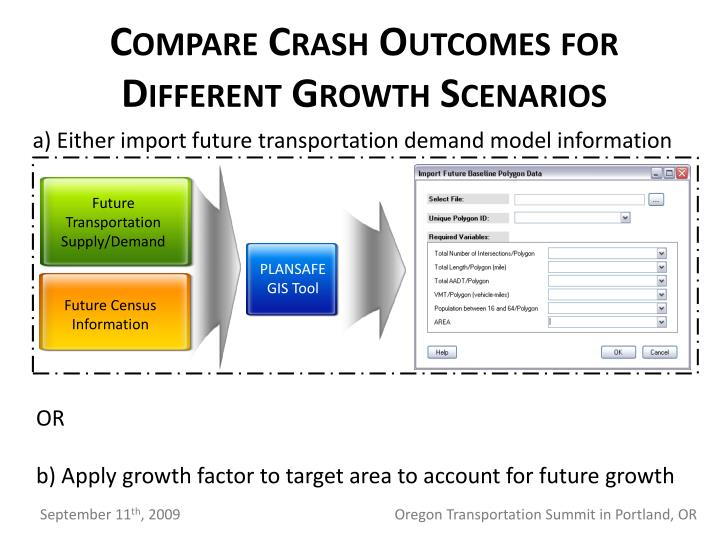 Compare Crash Outcomes for Different Growth Scenarios