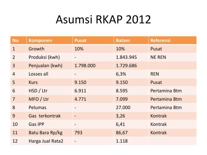 Ppt Rkap 2012 Pln Batam Powerpoint Presentation Id 6591031