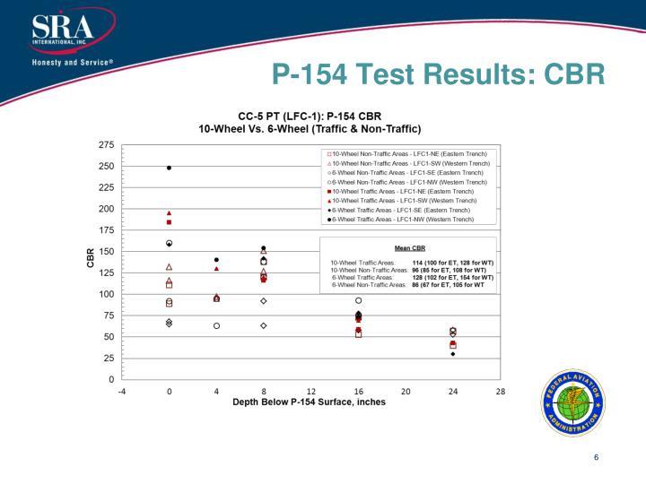 P-154 Test Results: CBR